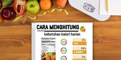 Cara Menghitung Kebutuhan Kalori Harian